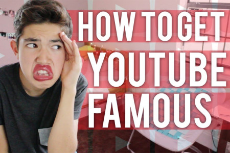 How to Become Famous on YouTube Infographic