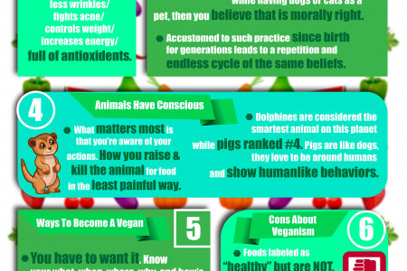 How To Become Vegan, 7 Powerful Secrets You Should Know Infographic