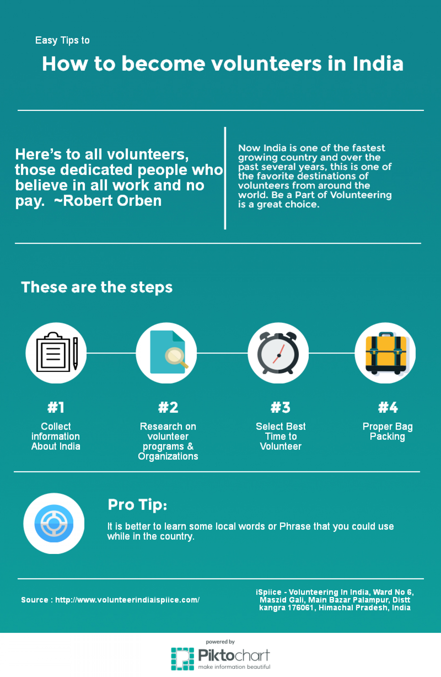 How to become volunteers in India Infographic