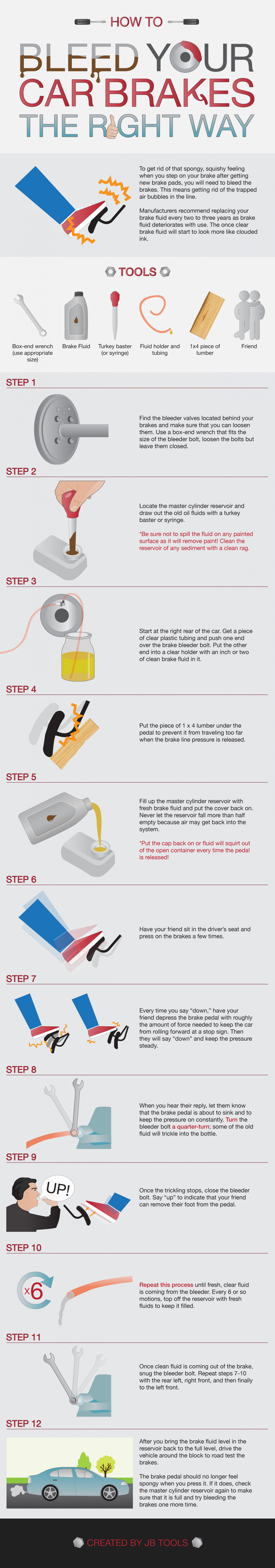How to Bleed Your Brakes the Right Way Infographic