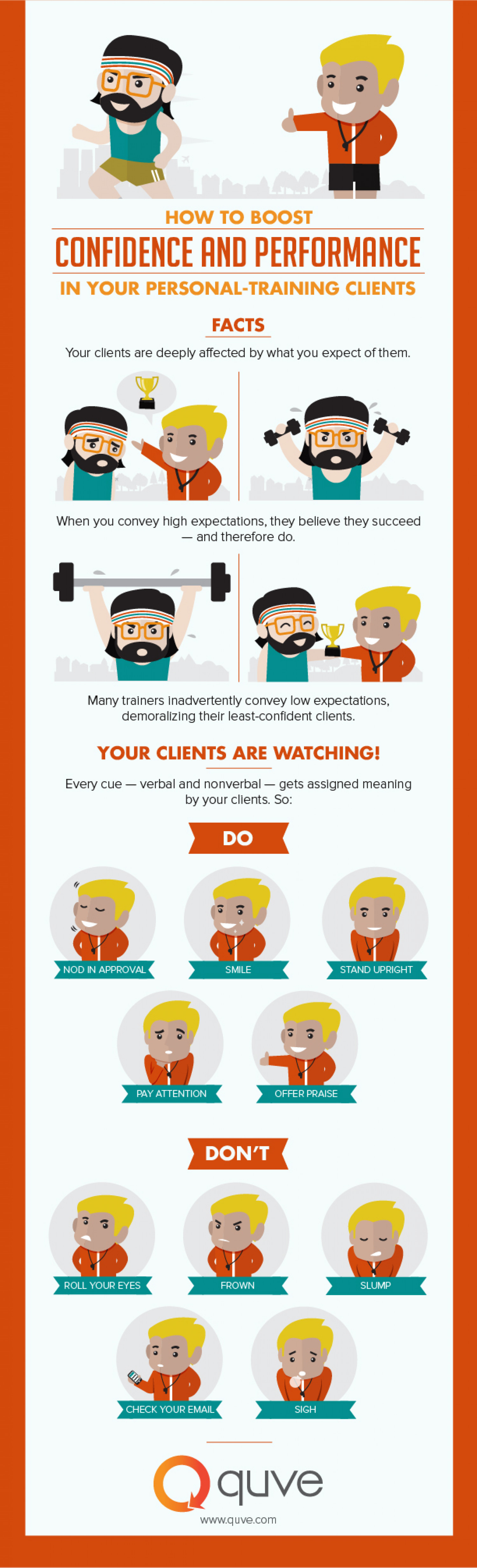 How to Boost Confidence in Your Personal Training Clients Infographic
