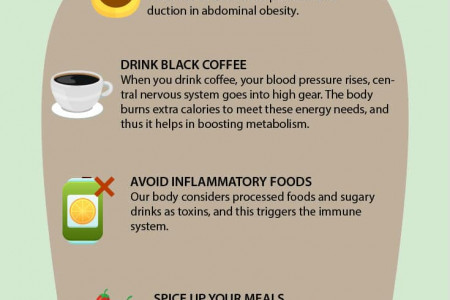 How to Boost Metabolism in 13 Natural Ways? Infographic