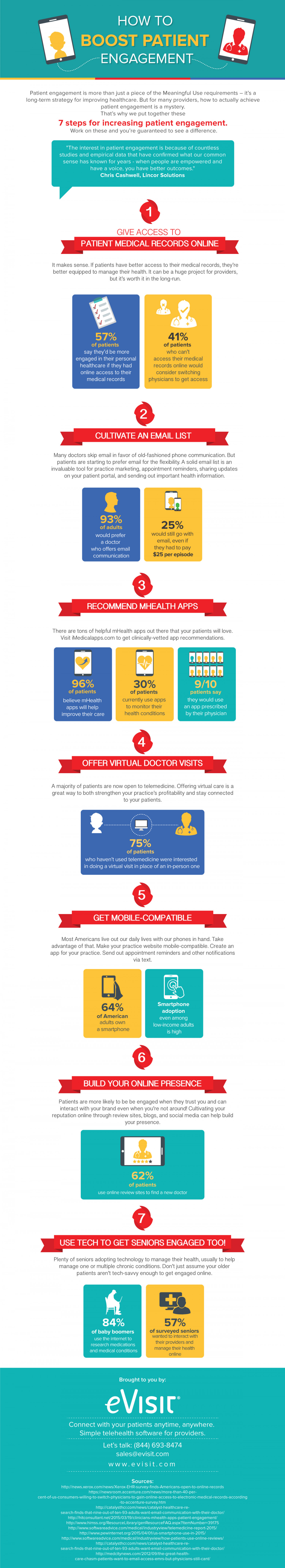 How to Boost Patient Engagement Infographic