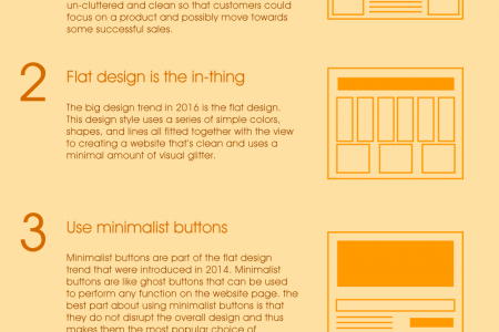 How to Boost your eCommerce Website Design Prospects Infographic