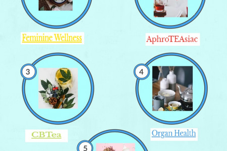 How To Boost your Immune system With Herbal Tea- Tea Pleaser Infographic