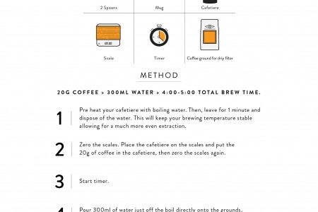 How to brew great coffee using a Cafetiere Infographic