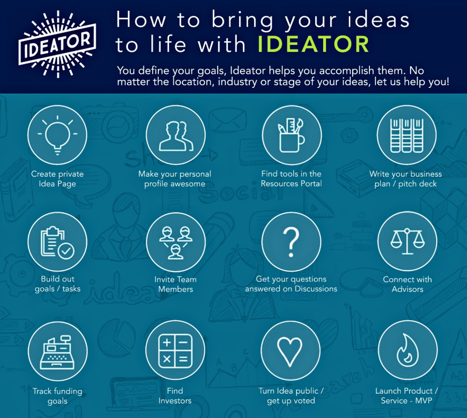 How To Bring Your Ideas To Life  Infographic