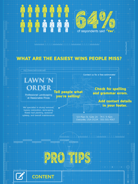 How To Build A Better Website - Expert Tips Infographic