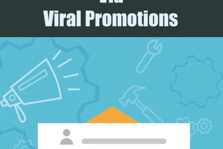 How to build email lists via viral promotions? Infographic