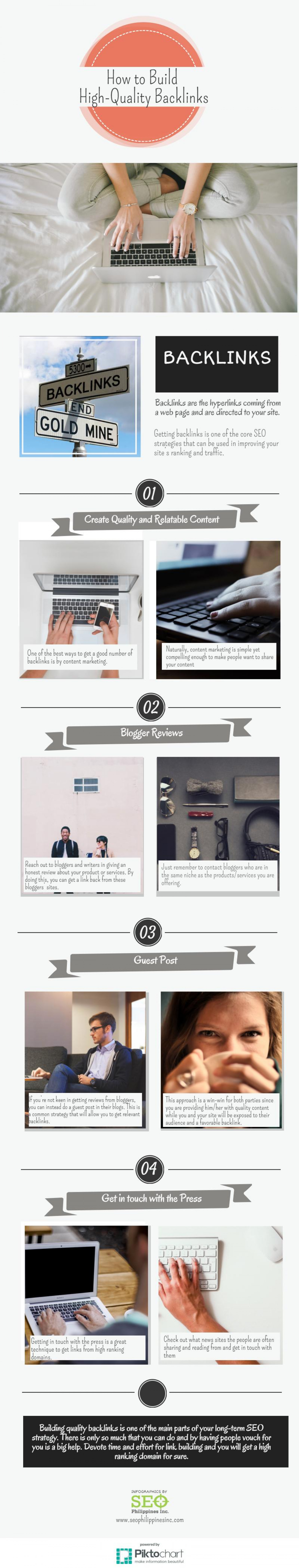 How to build High-Quality Backlinks Infographic