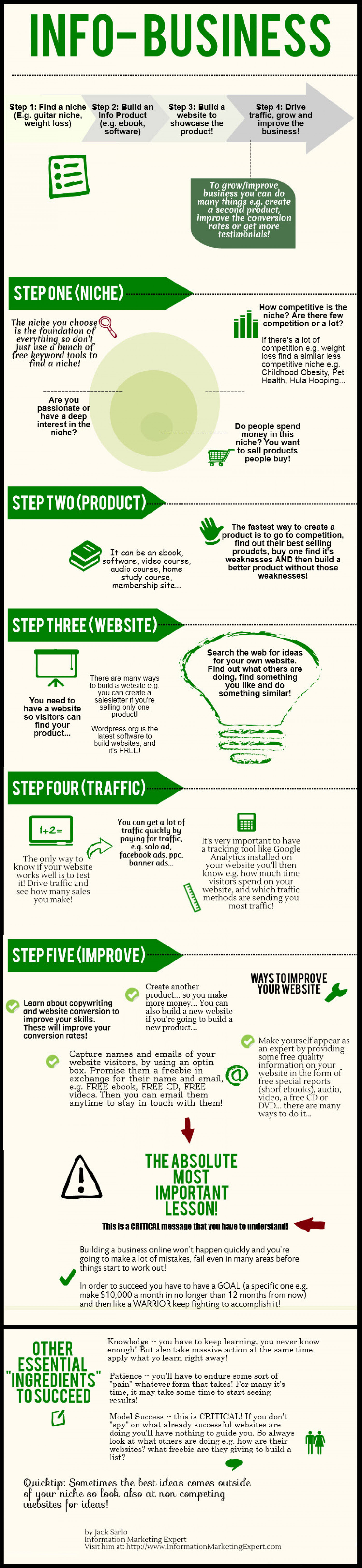 How To Build Info-Business in 3 Steps! Infographic