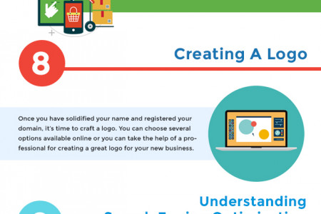 How to Build, Launch and Grow a Profit Making eCommerce Store Infographic