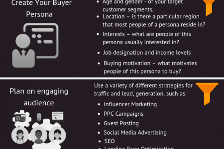 How to Build Sales Funnel that actually works Infographic