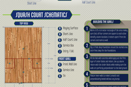 How To Build Squash Court-A Complete Review Infographic
