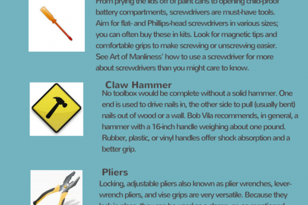 How To Build The Essential Toolbox Infographic