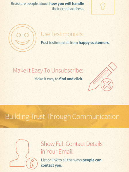 How To Build Trust With Customers In Your Email List Infographic
