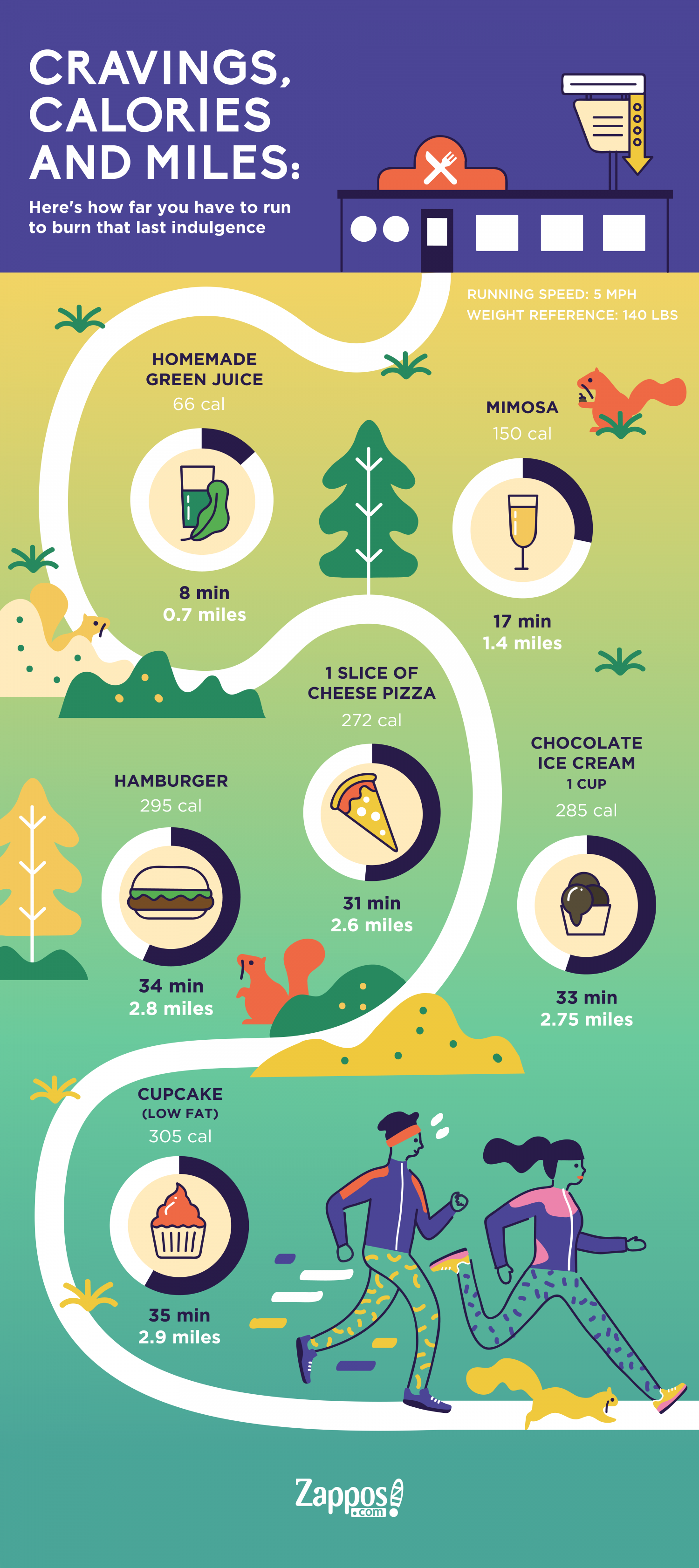 How to build your pre-run meal Infographic
