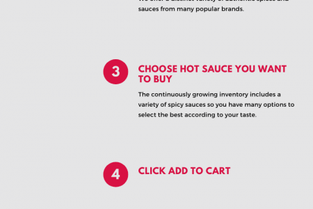 How to buy Hot Sauce online from ClickNsplit?  Infographic