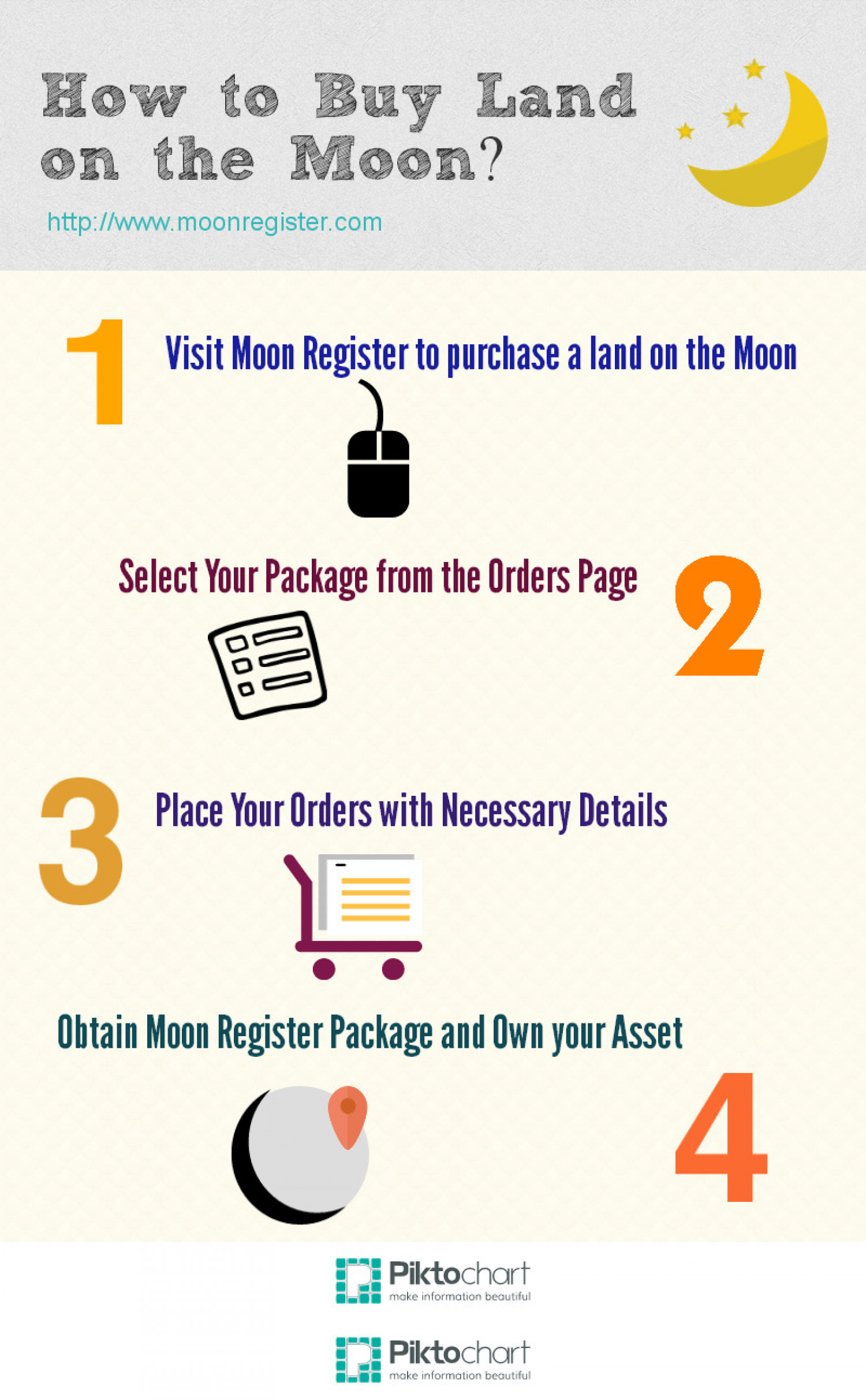 How to Buy Land on the Moon Infographic