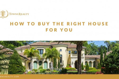 How to Buy the Right House For You - Towns Realty Infographic