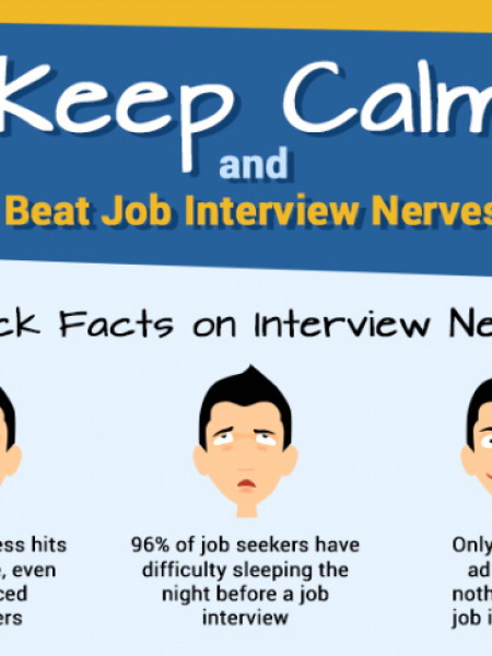 How to Calm Job Interview Nerves Infographic