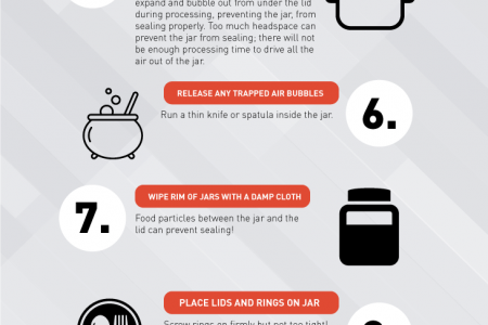 How To Can Using A Water Bath Infographic