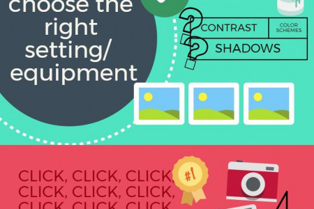 How to capture the perfect image Infographic