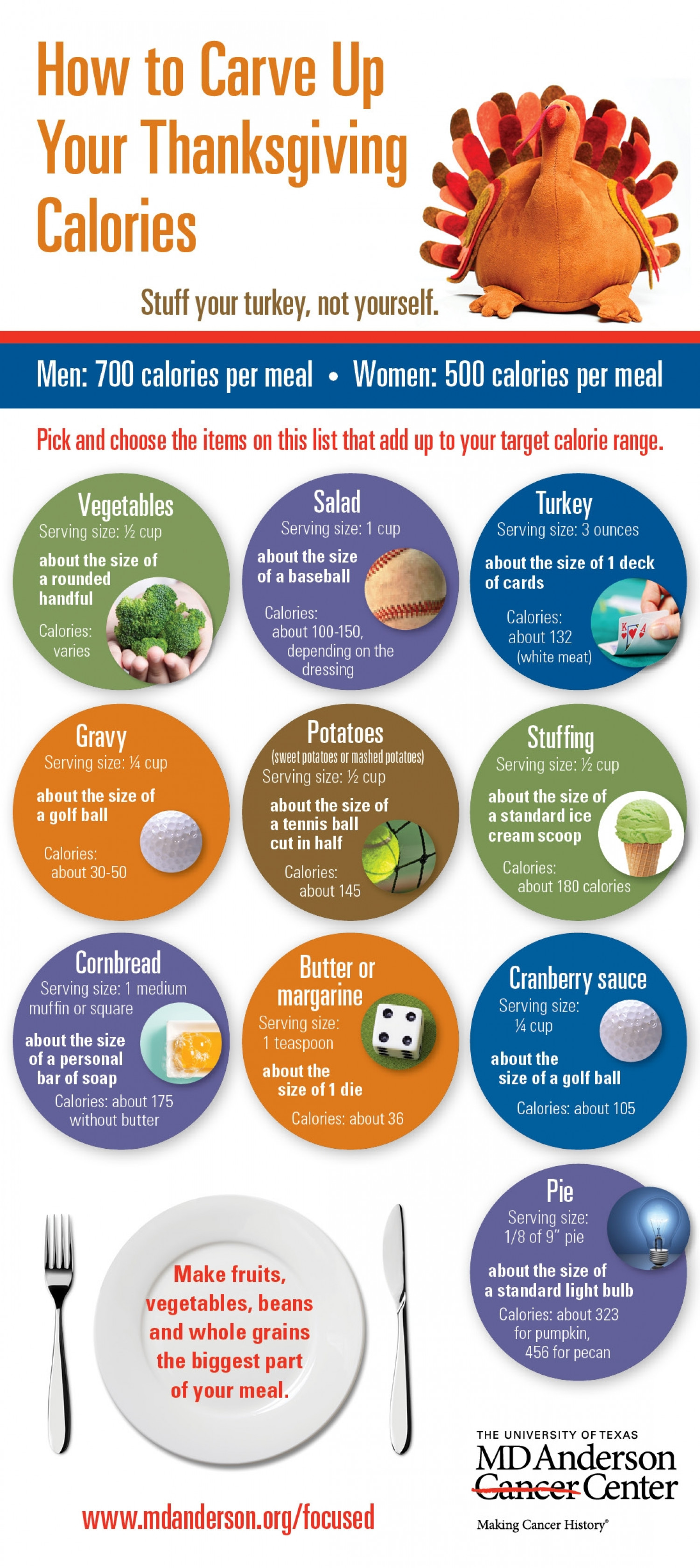 How to Carve Up Your Thanksgiving Calories Infographic