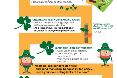 How to Catch  A Leprechaun Lead With Inbound Marketing Infographic