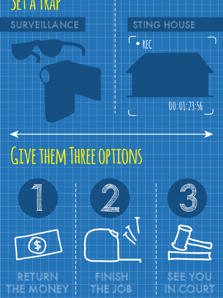 How to Catch A Contractor Infographic