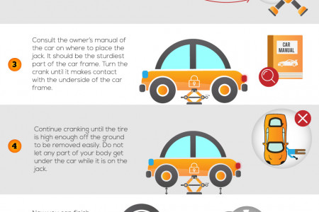 How To Change A Flat Tire Infographic