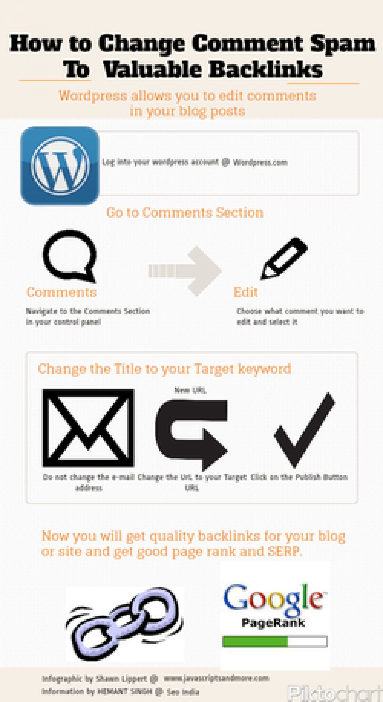 How To Change Comment Spam To valuable Backlinks Infographic