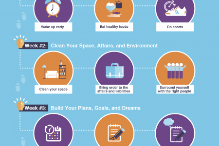 How to Change Your Life!  Infographic