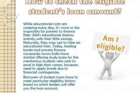 How to check the eligible student's loan amount? Infographic