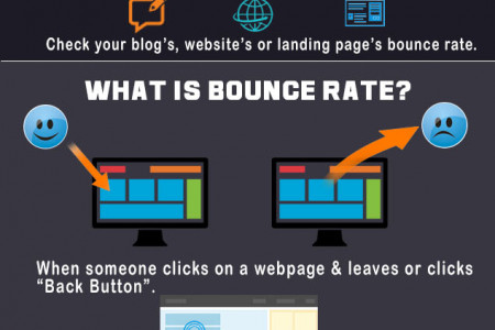 How to Check Website's Bounce Rate | Google Analytics Landing Pages Infographic
