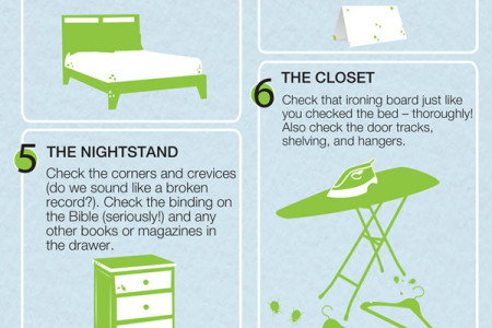 How to Check Your Hotel Room for Bed Bugs Infographic