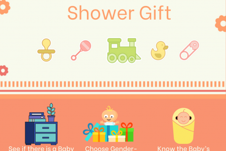 How to Choose a Baby Shower Gift Infographic