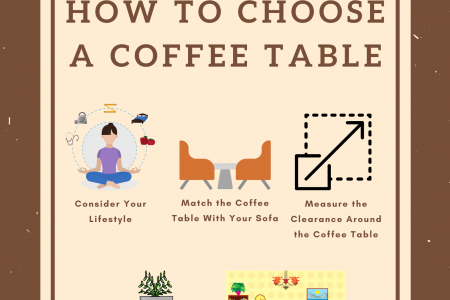 How to Choose a Coffee Table Infographic