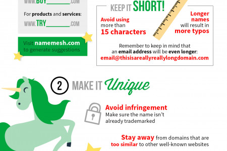How to Choose a Domain Name Infographic