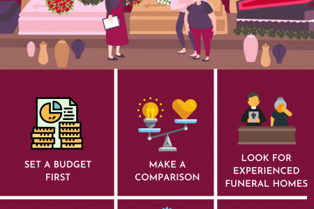 How to Choose a Funeral Service Infographic