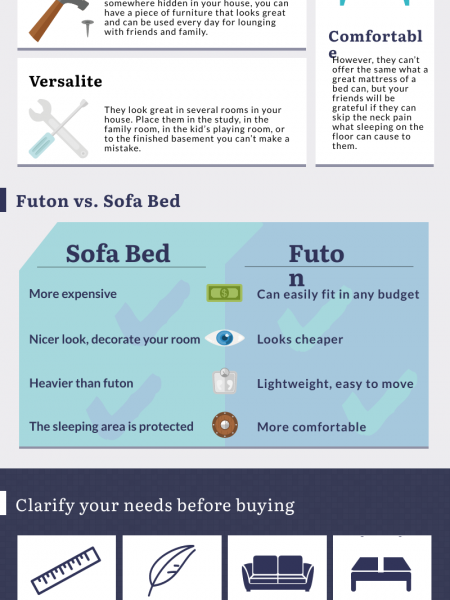 How to choose a futon bed Infographic