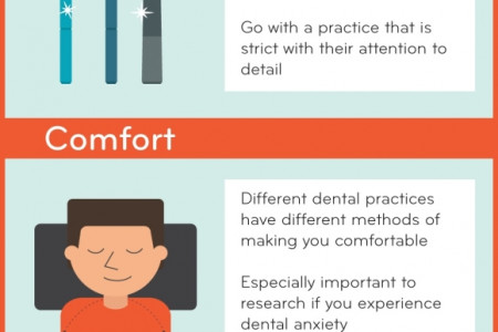 HOW TO CHOOSE A GREAT DENTAL PRACTICE Infographic