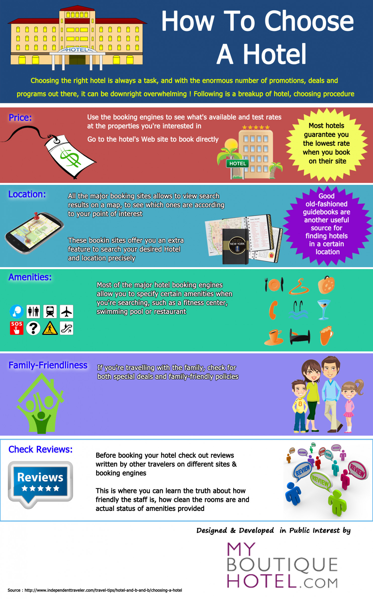 How to Choose a Hotel Infographic