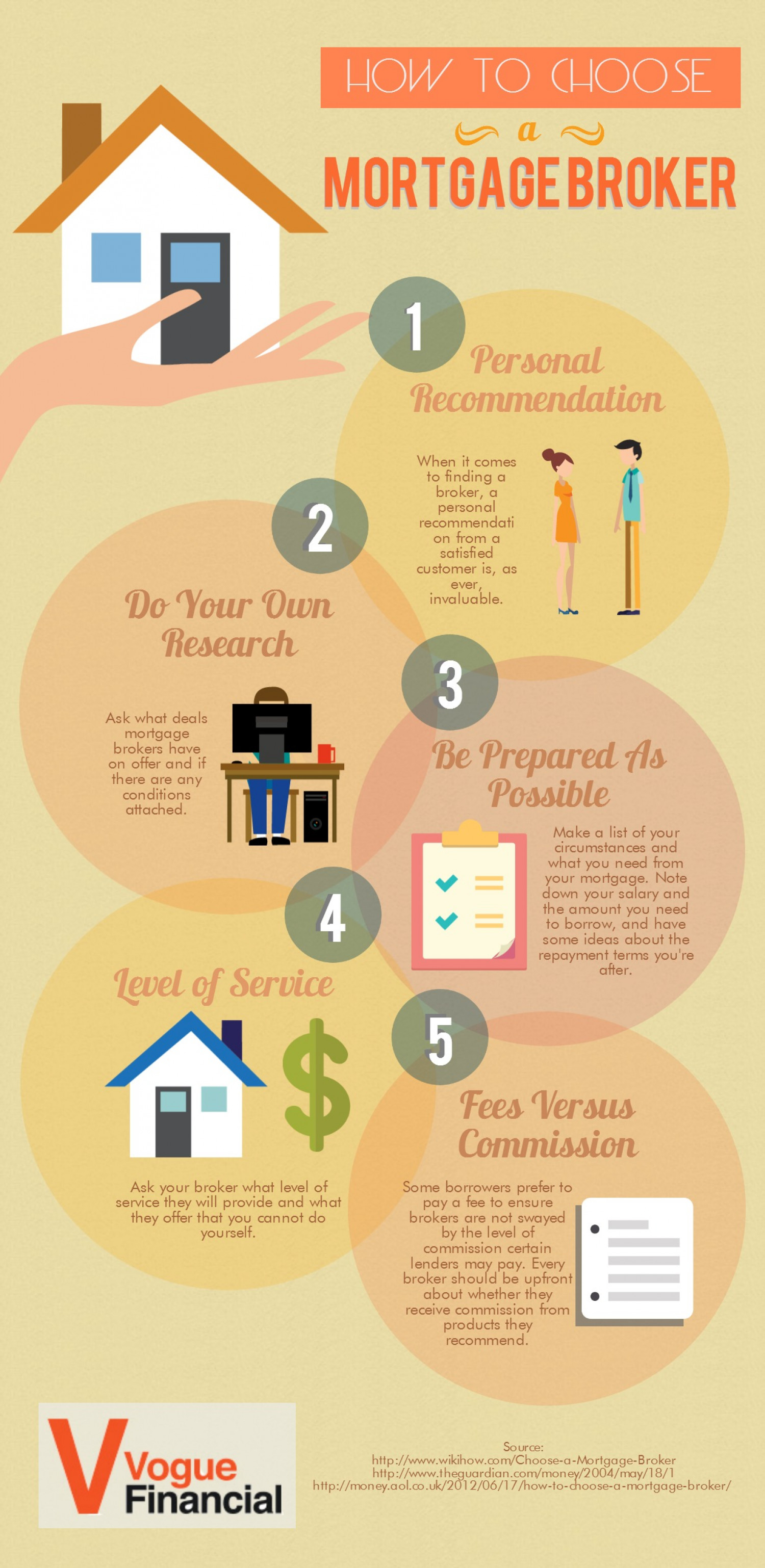 How to Choose a Mortgage Broker Infographic