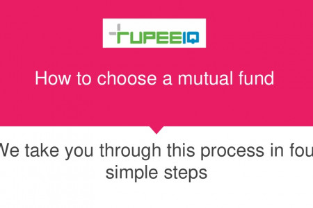 How to Choose a Mutual Fund Infographic