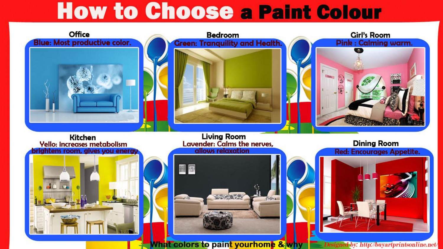 How to Choose A Paint Colour Infographic