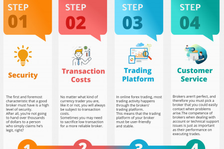 How To Choose A Reliable Forex Broker Infographic
