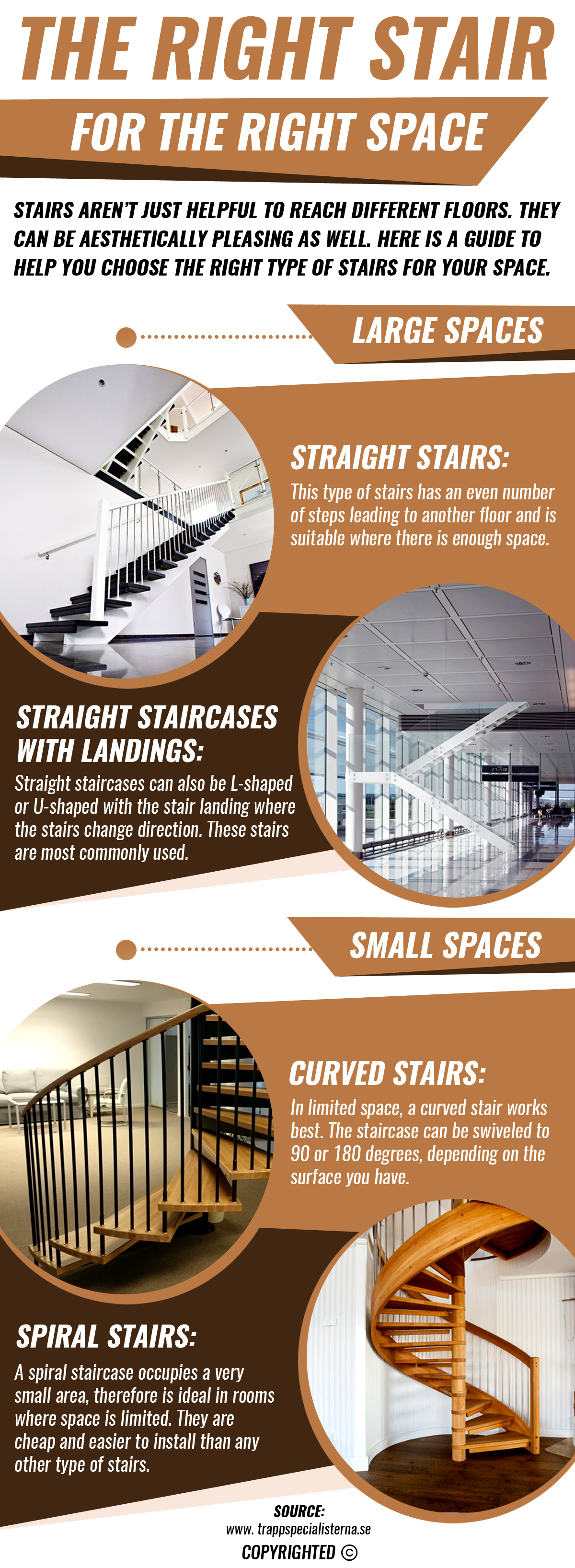 How to choose a staircase according to the space available
