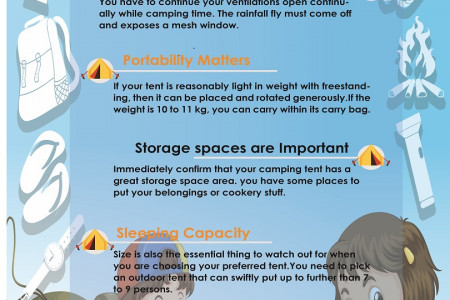 How to Choose a Tent for Camping and Backpacking Infographic