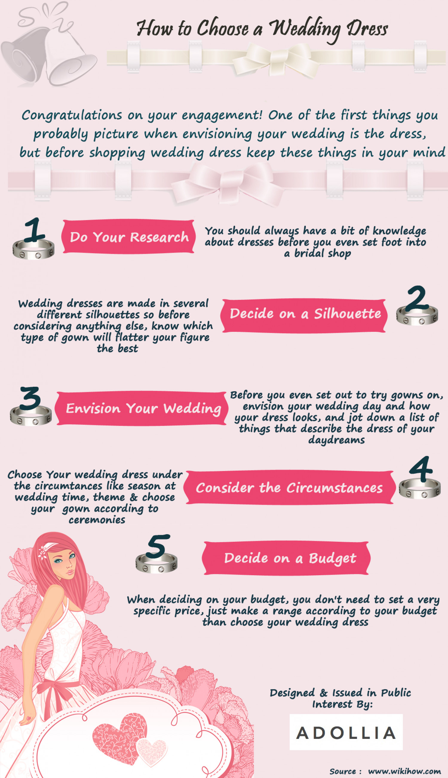 How to Choose a Wedding Dress			 Infographic